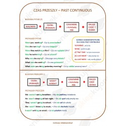 CZAS PAST CONTINUOUS  -...