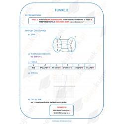 FUNKCJE - karta edukacyjna...