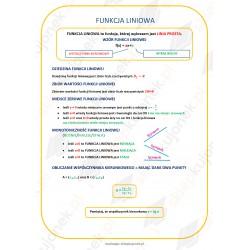 funkcja liniowa - karta...