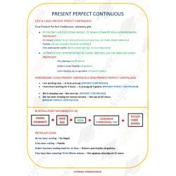 present perfect continuous...