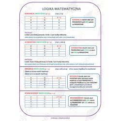 karta edukacyjna - logika...
