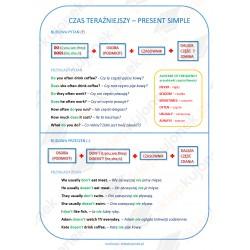 czasy gramatyczne zestaw język angielski