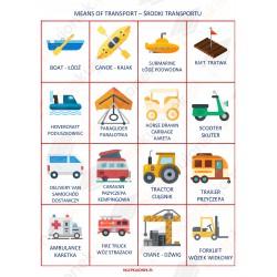 środki transportu...