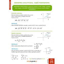 Geometria analityczna Karta...